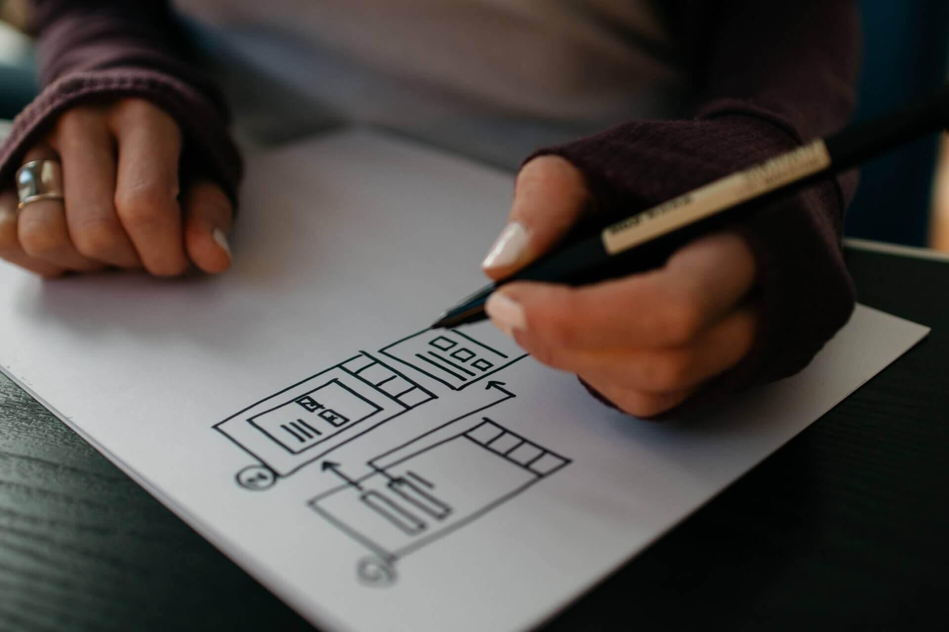 Simple funktioner der skaber en bedre brugeroplevelse